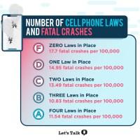 let's talk - distracted driving - table 2_1557954589397.jpg.jpg